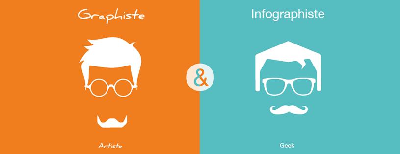 graphiste ou infographiste